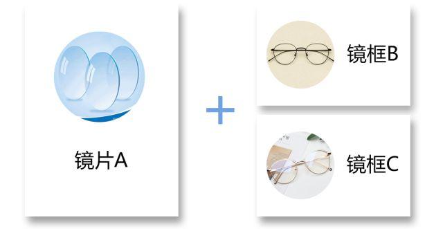 眼镜组成图